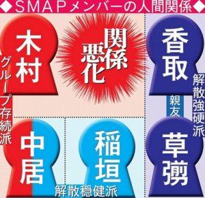 SMAP休業案